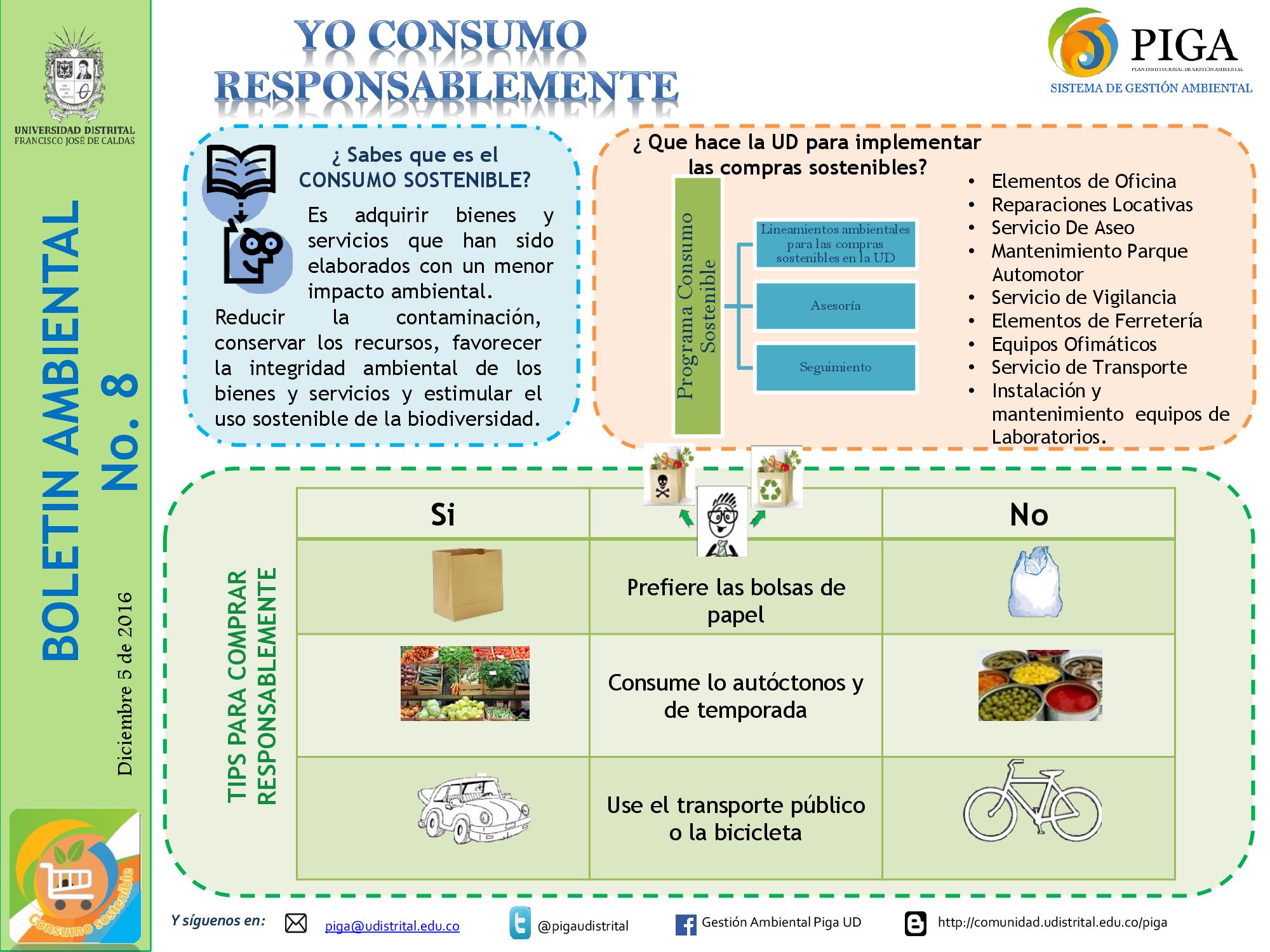 Boletin-Yo-Consumo-Responsablemente